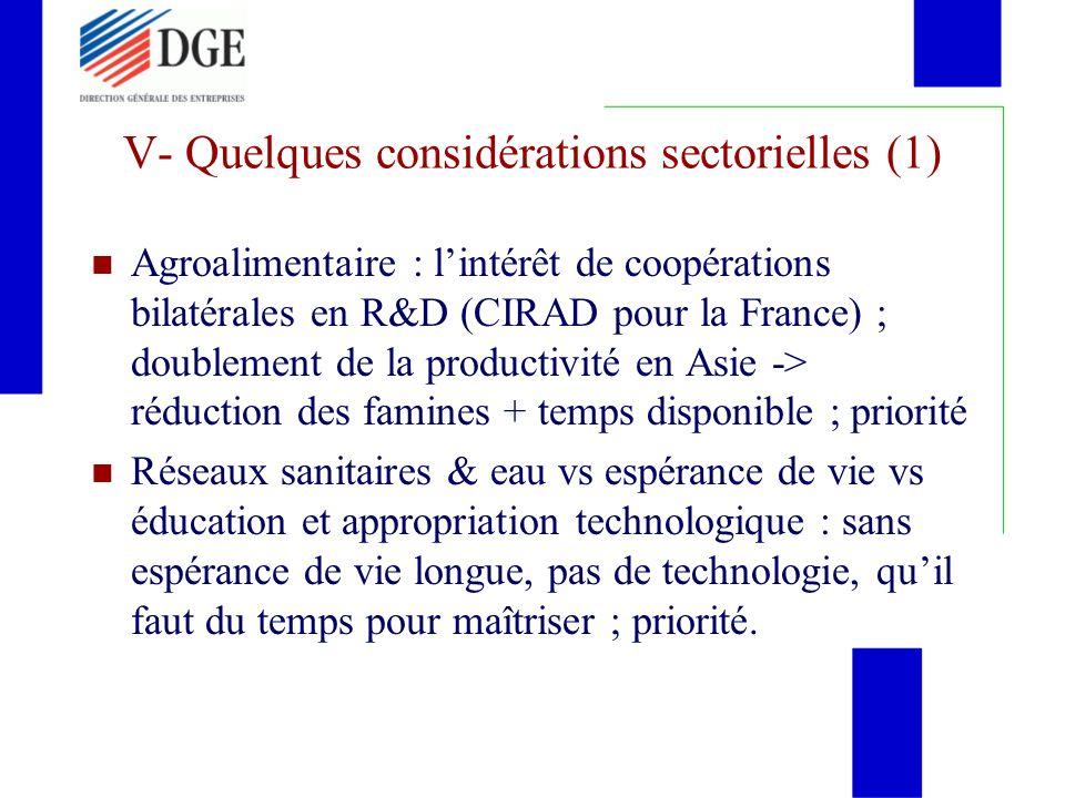 V- Quelques considérations sectorielles (1)