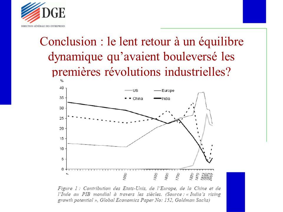 Conclusion : le lent retour à un équilibre dynamique qu'avaient bouleversé les premières révolutions industrielles