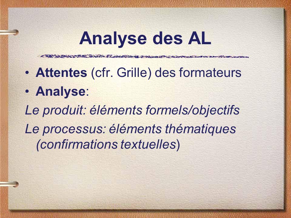 Analyse des AL Attentes (cfr. Grille) des formateurs Analyse: