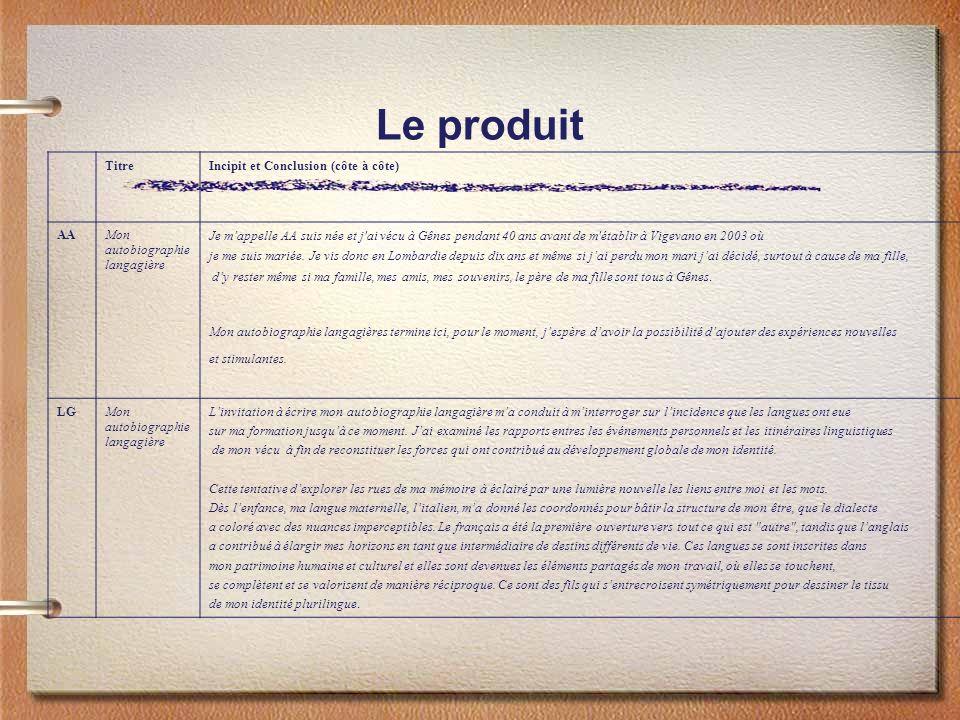 Le produit Titre Incipit et Conclusion (côte à côte) AA