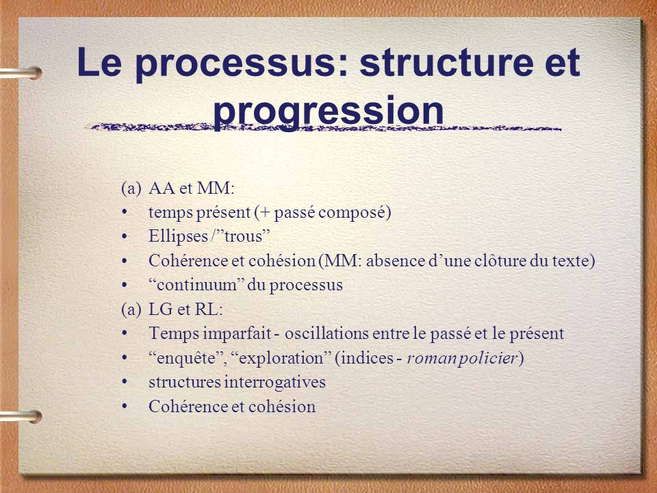 Le processus: structure et progression