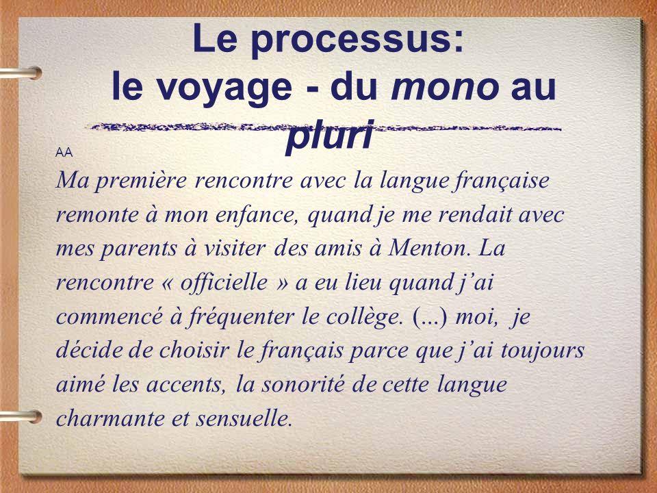 Le processus: le voyage - du mono au pluri