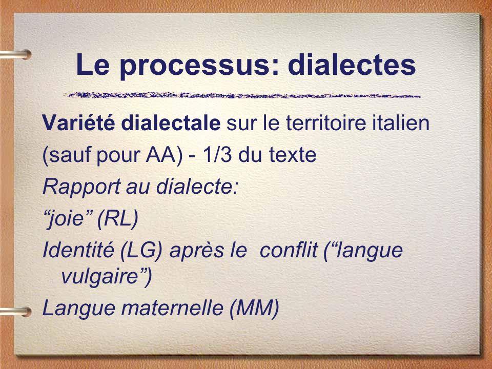 Le processus: dialectes
