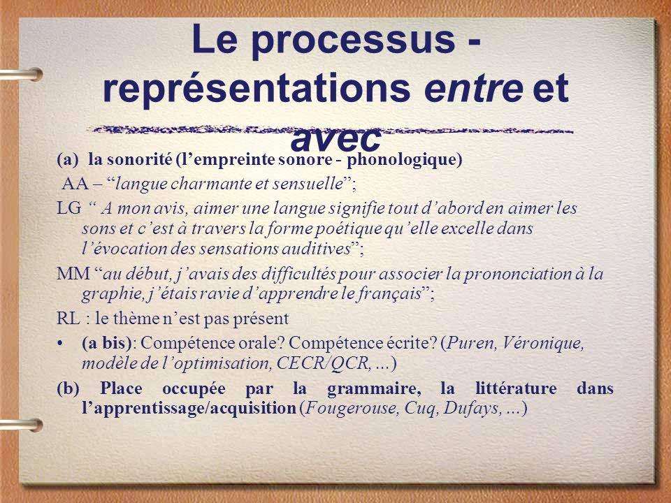 Le processus - représentations entre et avec
