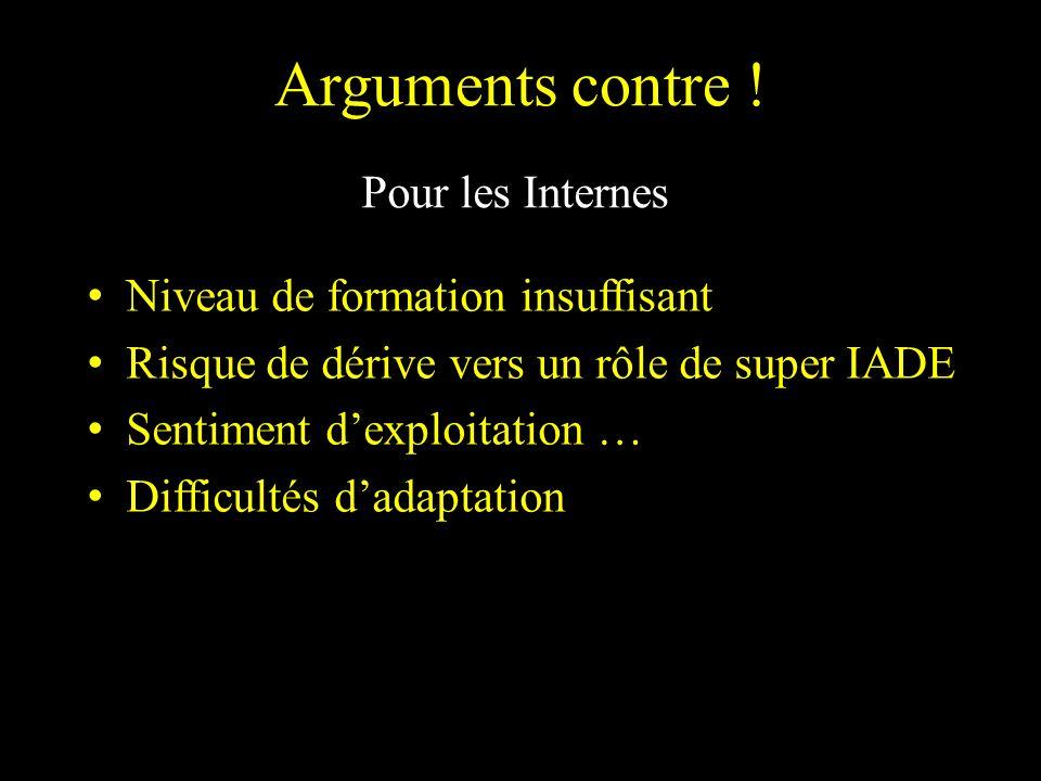 Arguments contre ! Pour les Internes Niveau de formation insuffisant