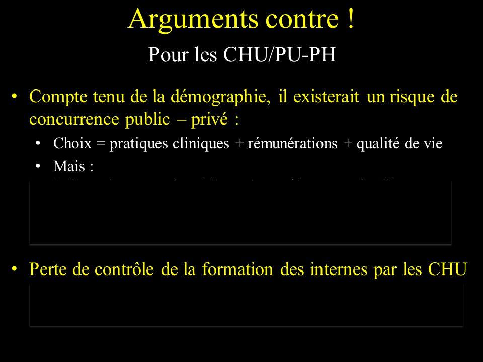 Arguments contre ! Pour les CHU/PU-PH