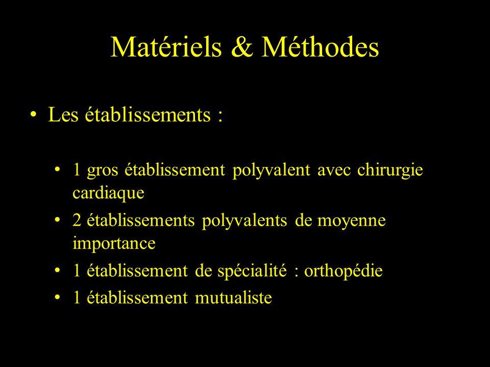 Matériels & Méthodes Les établissements :