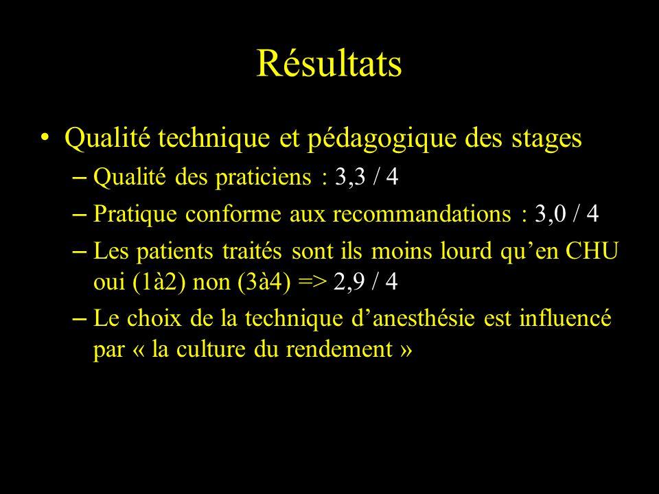 Résultats Qualité technique et pédagogique des stages