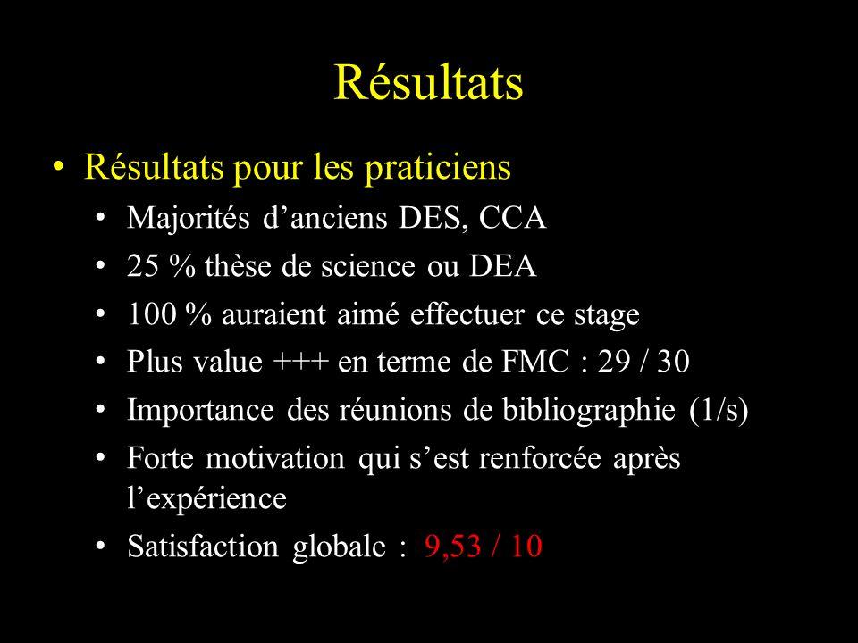 Résultats Résultats pour les praticiens Résultats pour les praticiens