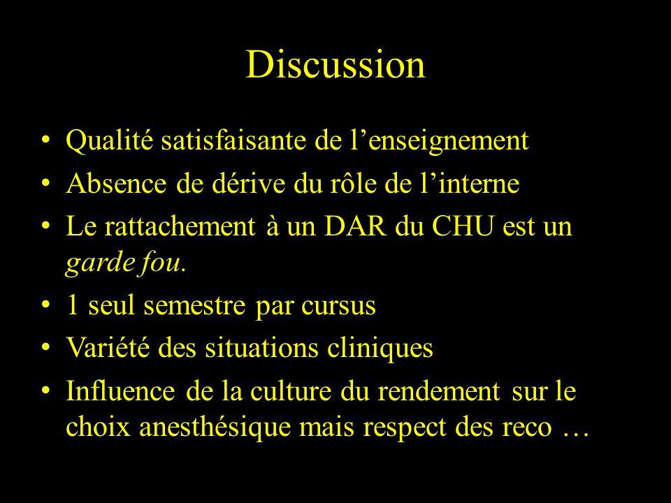 Discussion Qualité satisfaisante de l'enseignement