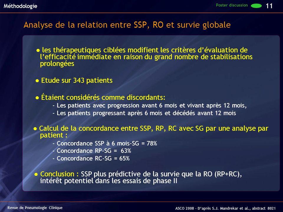 Analyse de la relation entre SSP, RO et survie globale