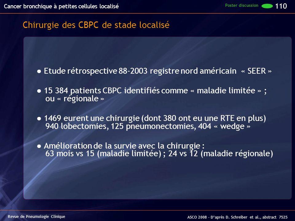 Chirurgie des CBPC de stade localisé