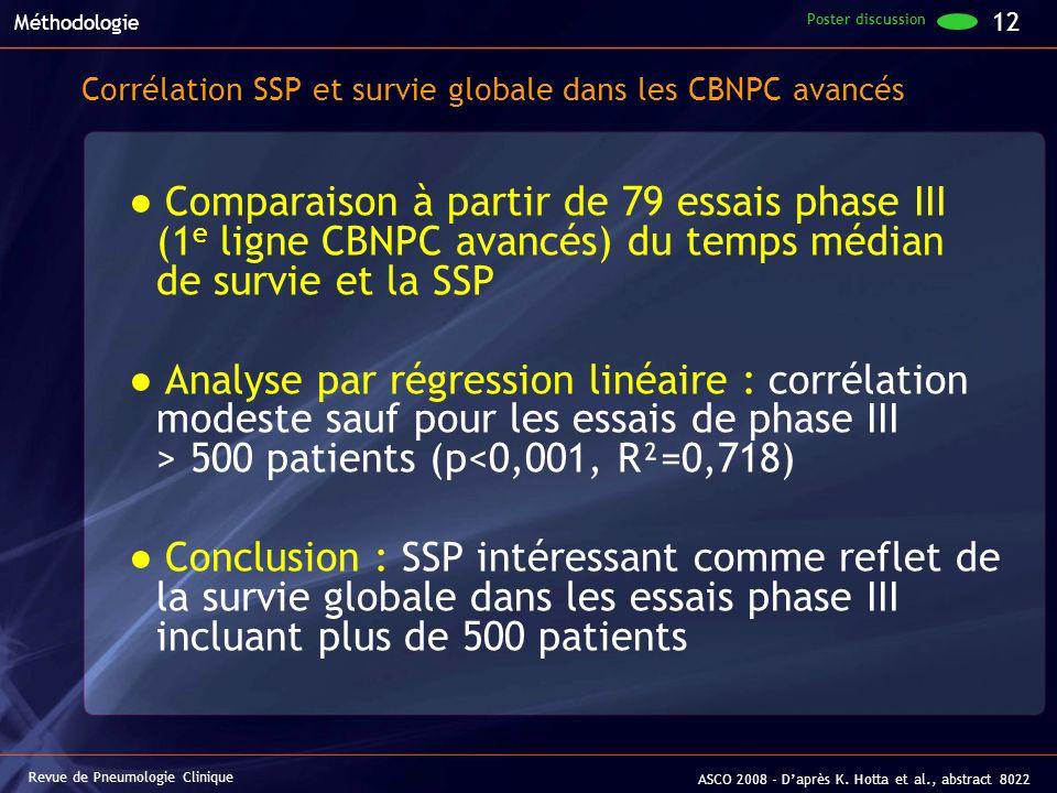 Corrélation SSP et survie globale dans les CBNPC avancés