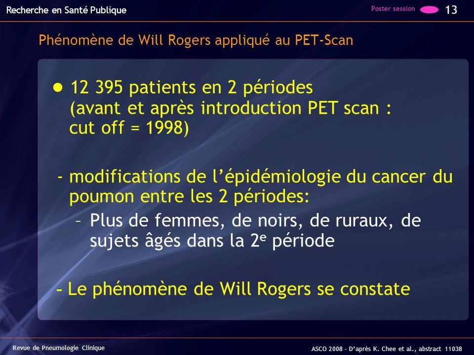 Phénomène de Will Rogers appliqué au PET-Scan