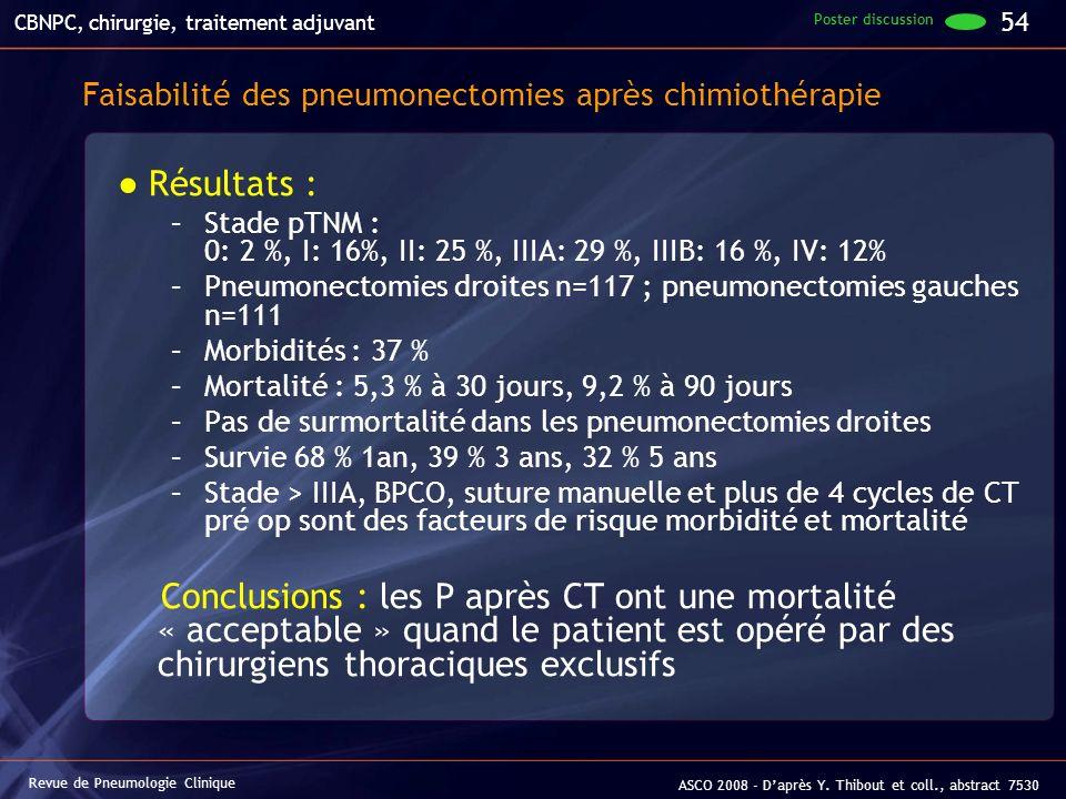 Faisabilité des pneumonectomies après chimiothérapie