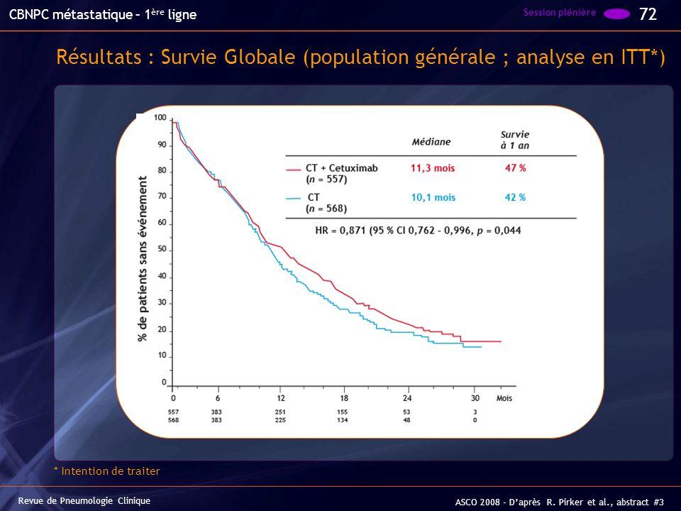 Résultats : Survie Globale (population générale ; analyse en ITT*)