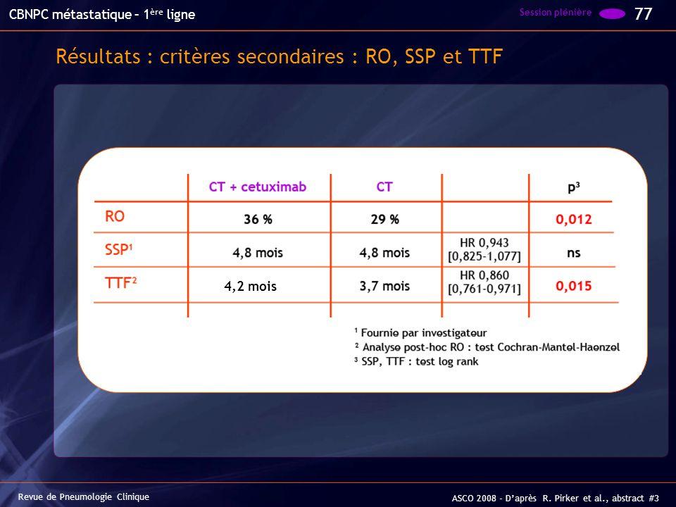 Résultats : critères secondaires : RO, SSP et TTF