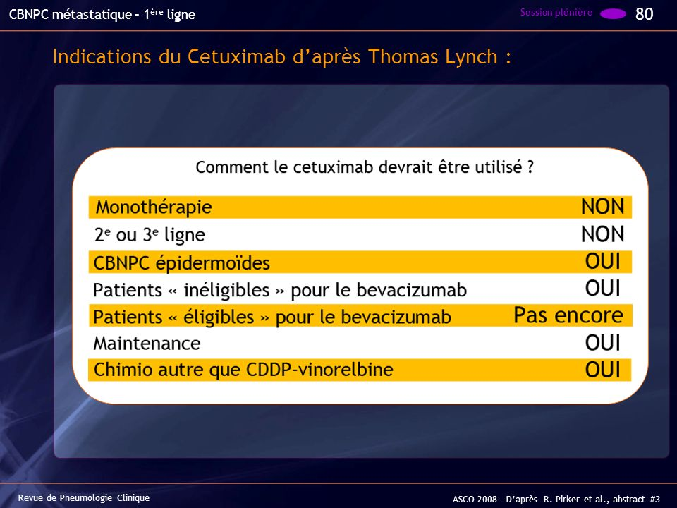 Indications du Cetuximab d'après Thomas Lynch :