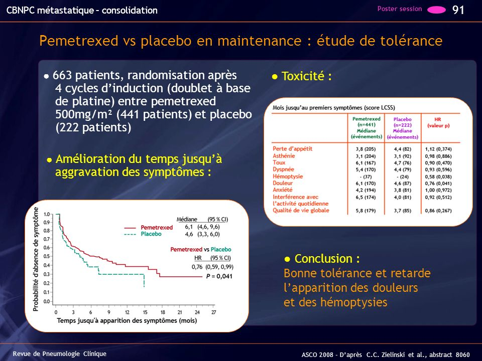 Pemetrexed vs placebo en maintenance : étude de tolérance