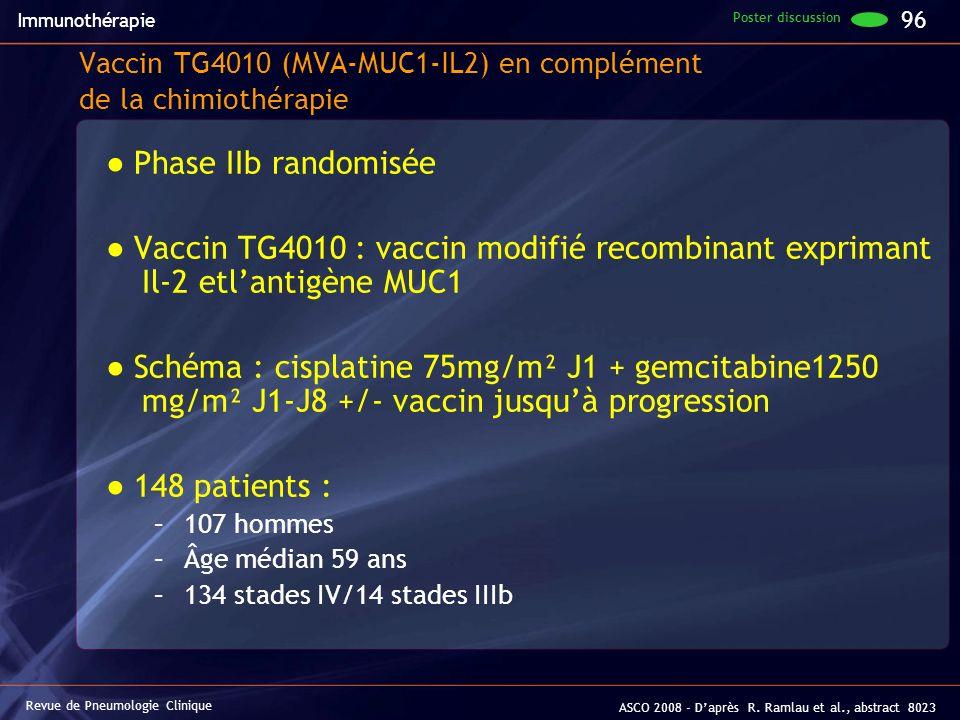 Vaccin TG4010 (MVA-MUC1-IL2) en complément de la chimiothérapie