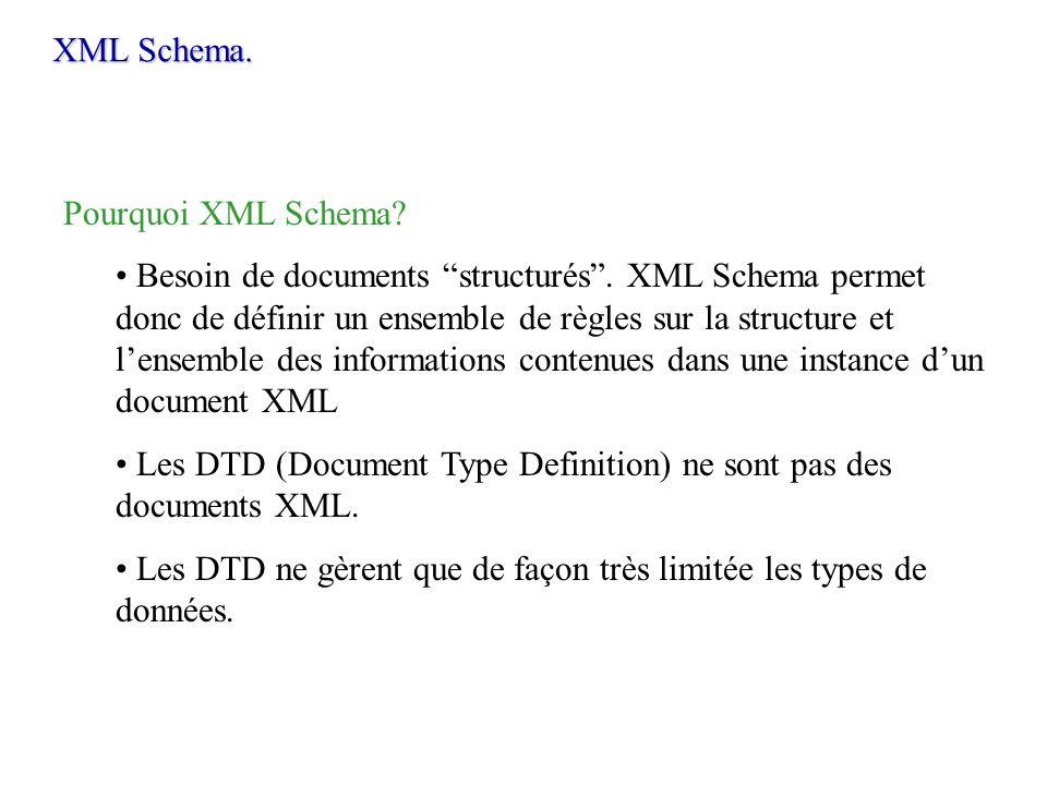 XML Schema. Pourquoi XML Schema