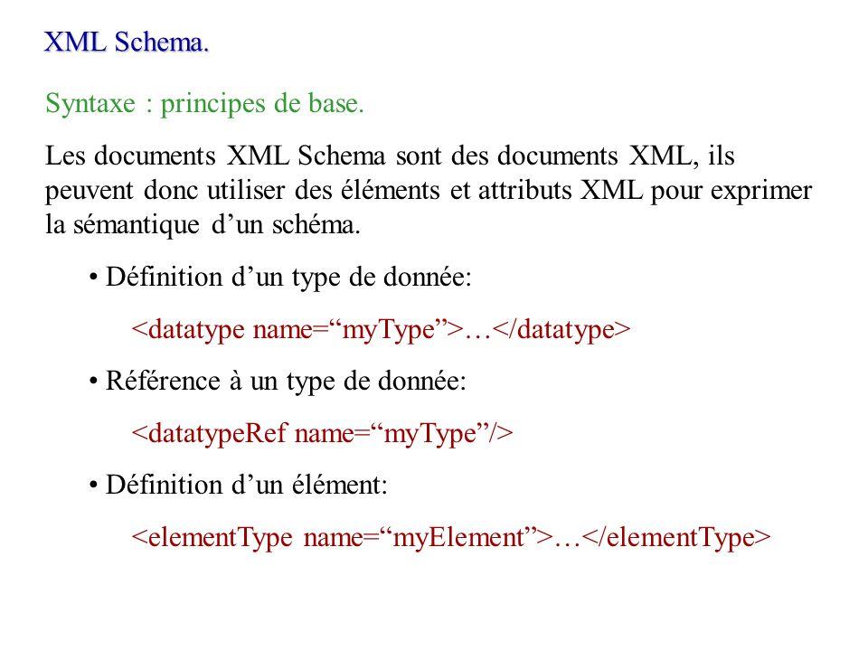XML Schema.Syntaxe : principes de base.