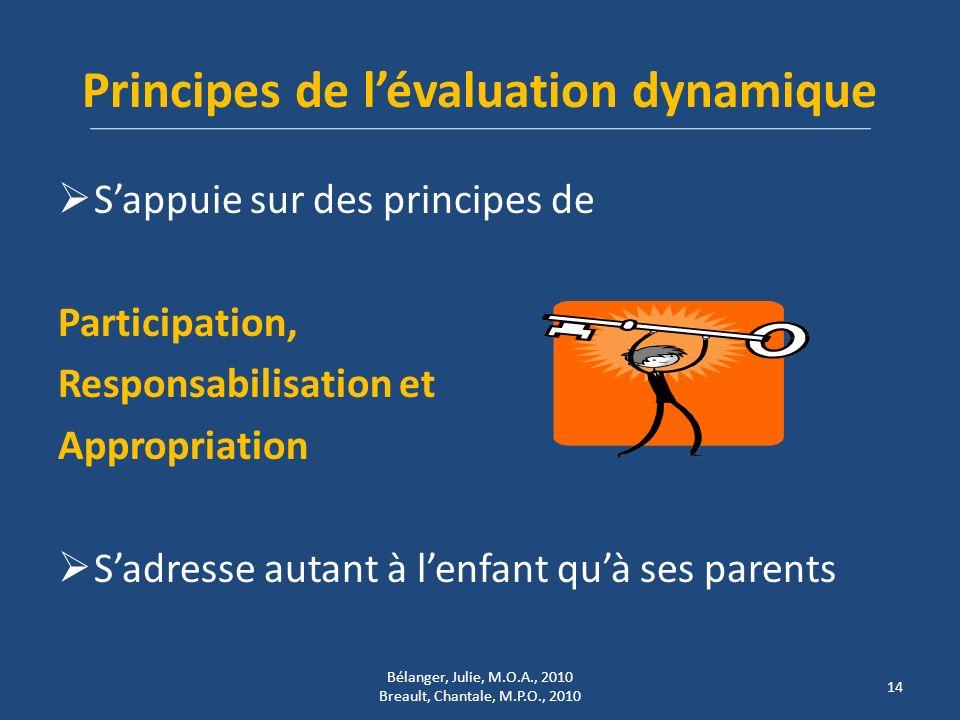 Principes de l'évaluation dynamique