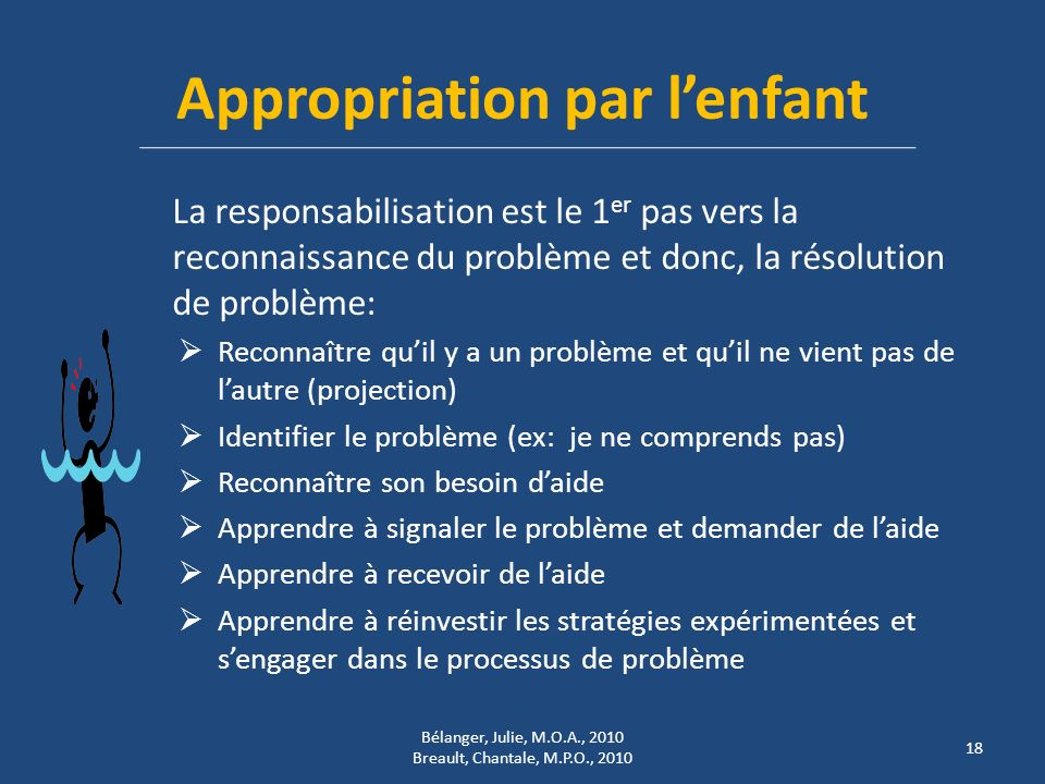 Appropriation par l'enfant