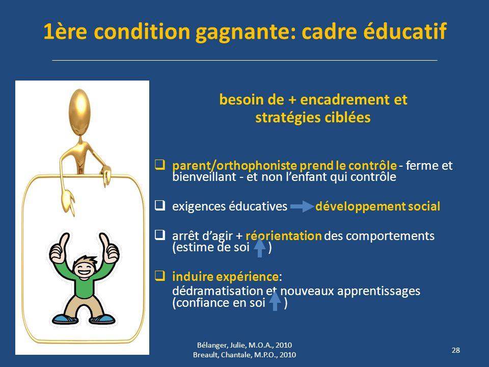 1ère condition gagnante: cadre éducatif