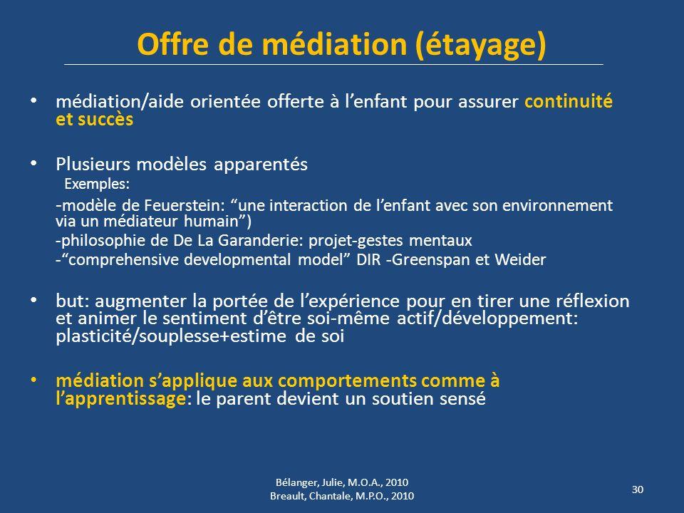 Offre de médiation (étayage)
