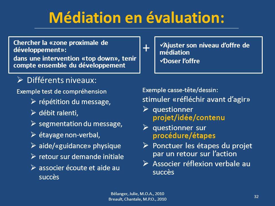 Médiation en évaluation: