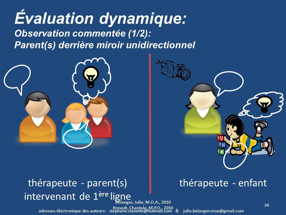 Évaluation dynamique: