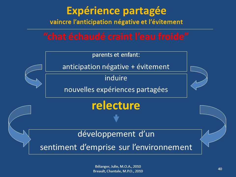 Expérience partagée vaincre l'anticipation négative et l'évitement