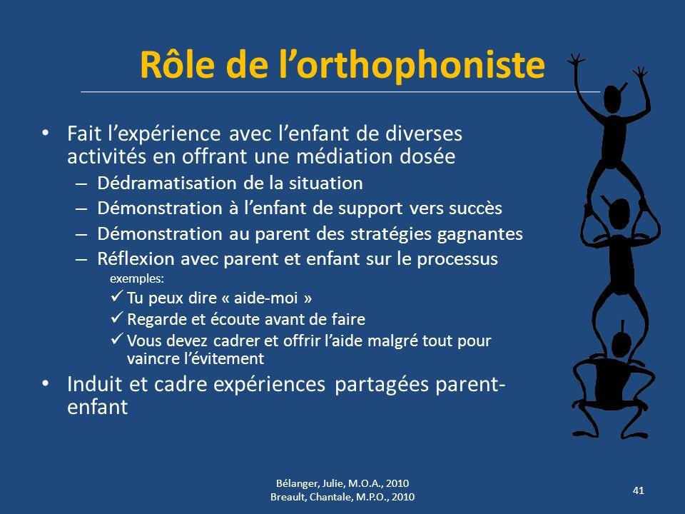 Rôle de l'orthophoniste
