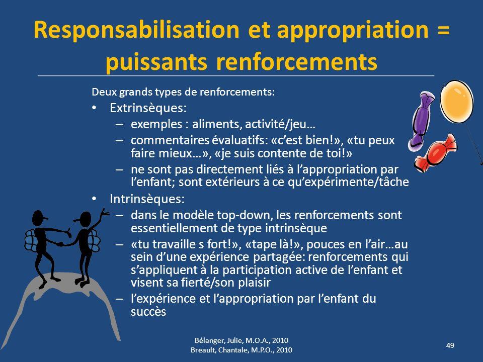 Responsabilisation et appropriation = puissants renforcements