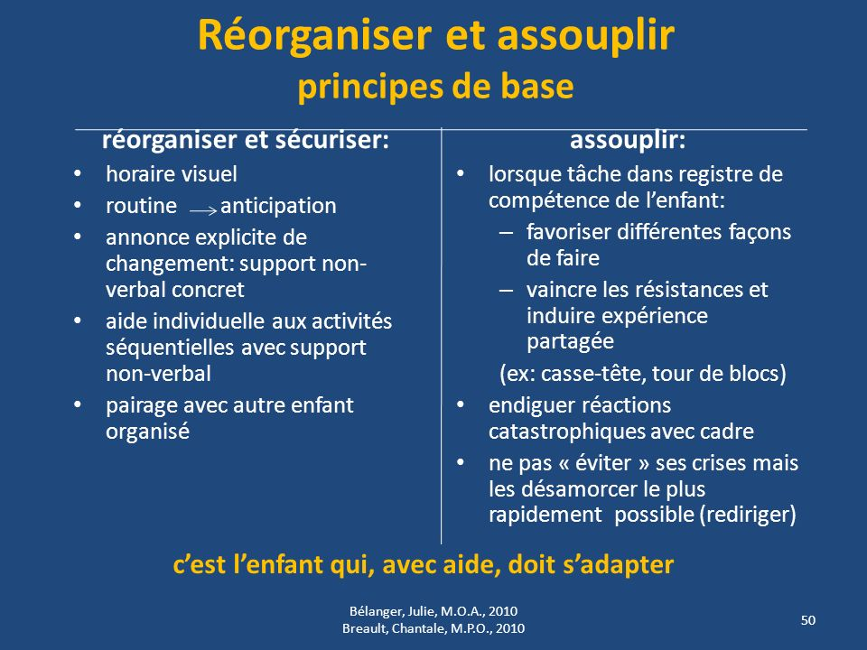 Réorganiser et assouplir principes de base
