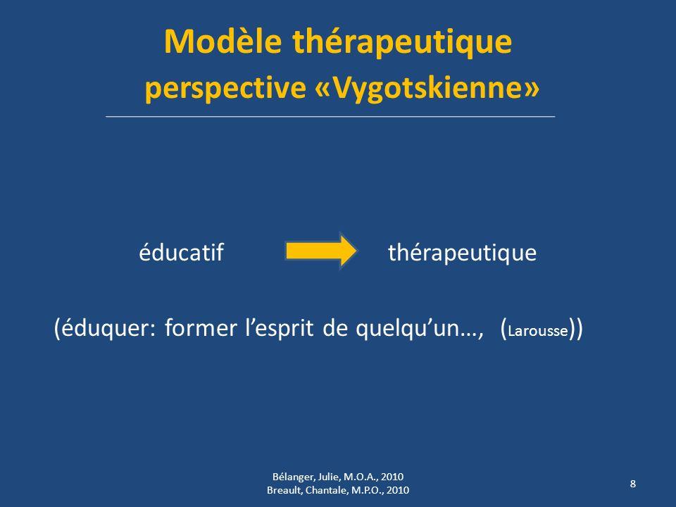 Modèle thérapeutique perspective «Vygotskienne»