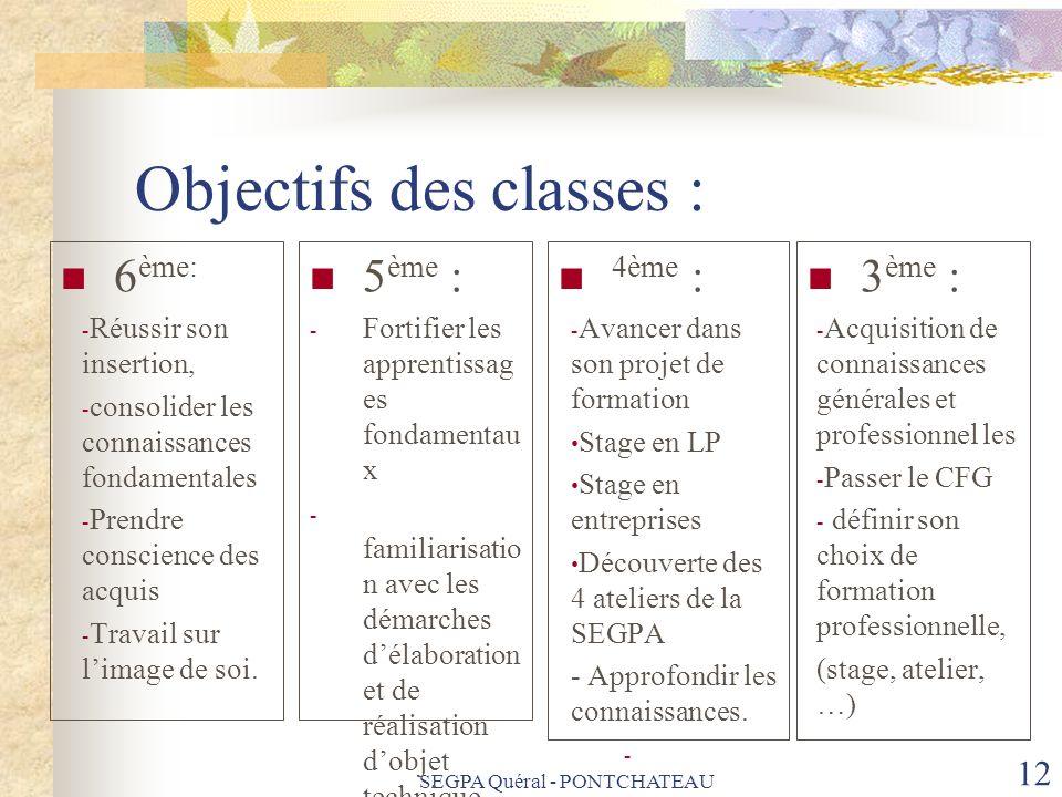 Objectifs des classes :