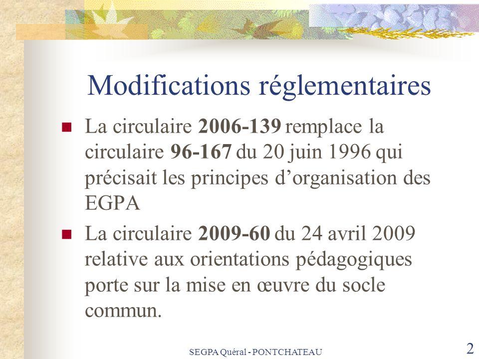 Modifications réglementaires
