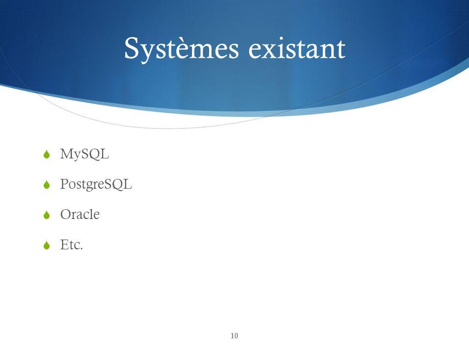 Systèmes existant MySQL PostgreSQL Oracle Etc.
