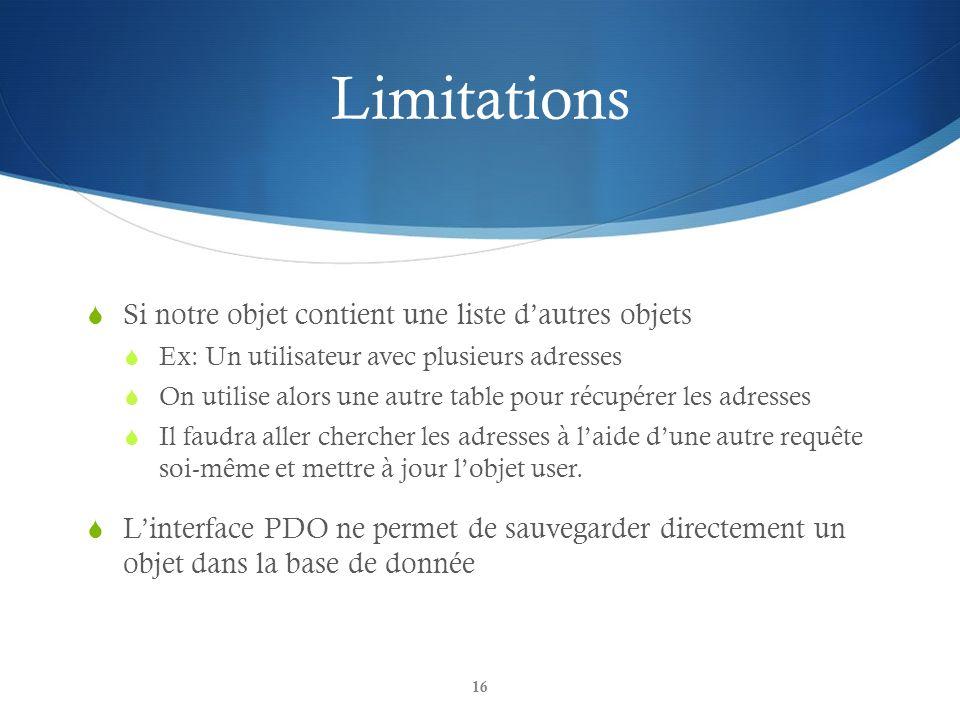 Limitations Si notre objet contient une liste d'autres objets