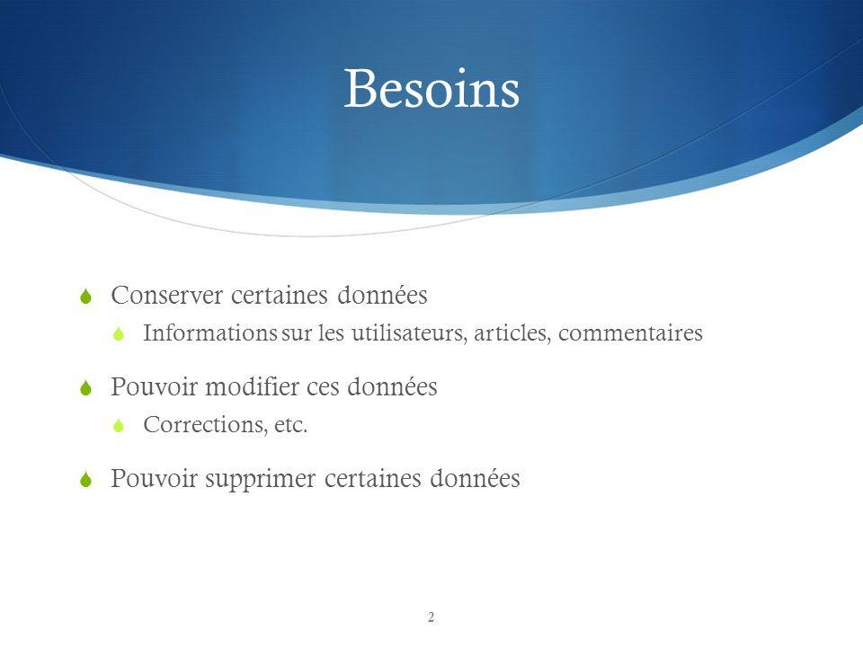 Besoins Conserver certaines données Pouvoir modifier ces données