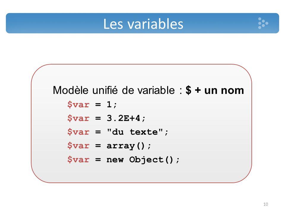 Les variables Modèle unifié de variable : $ + un nom $var = 1;