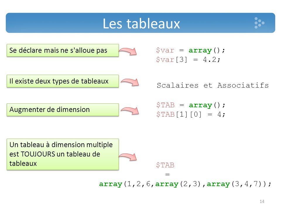 Les tableaux Se déclare mais ne s alloue pas $var = array();