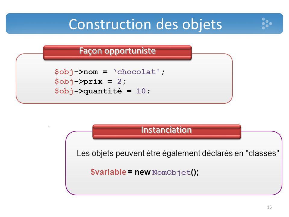 Construction des objets