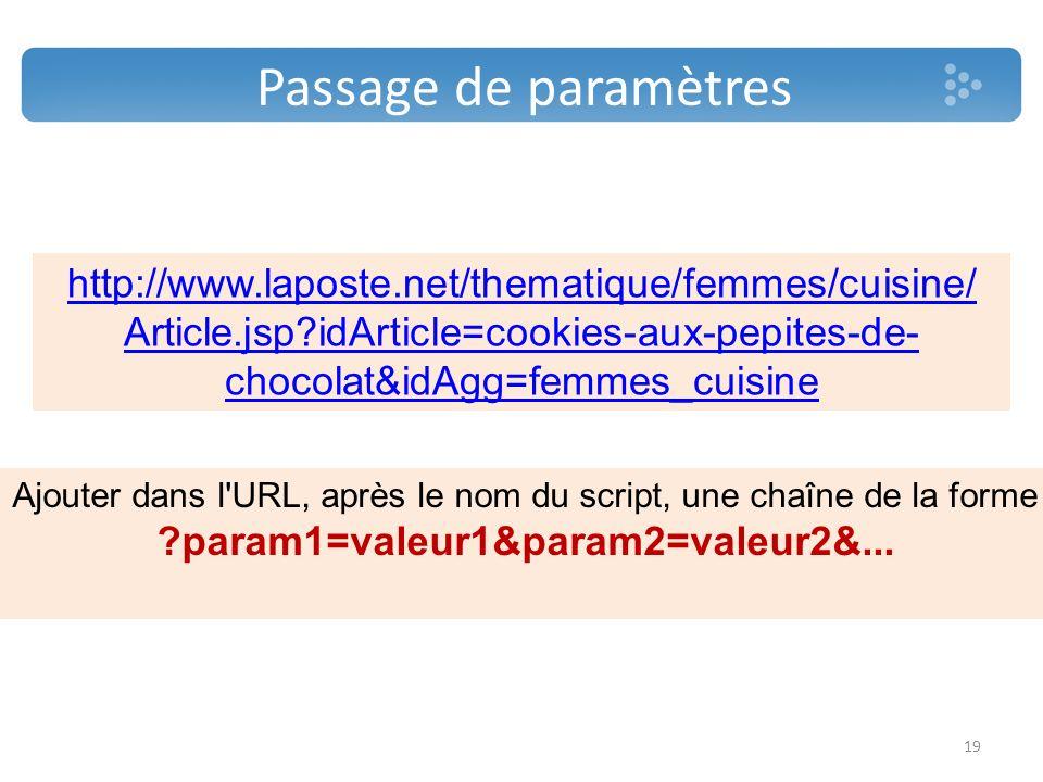 Passage de paramètres http://www.laposte.net/thematique/femmes/cuisine/ Article.jsp idArticle=cookies-aux-pepites-de-chocolat&idAgg=femmes_cuisine.