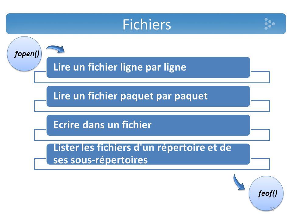 Fichiers Lire un fichier ligne par ligne