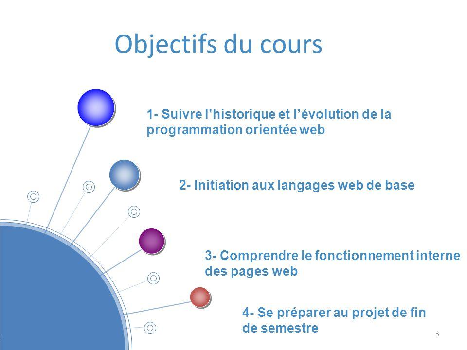 Objectifs du cours 1- Suivre l'historique et l'évolution de la programmation orientée web. 2- Initiation aux langages web de base.