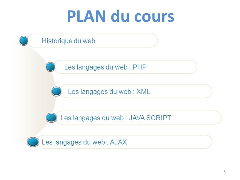 PLAN du cours Historique du web Les langages du web : PHP