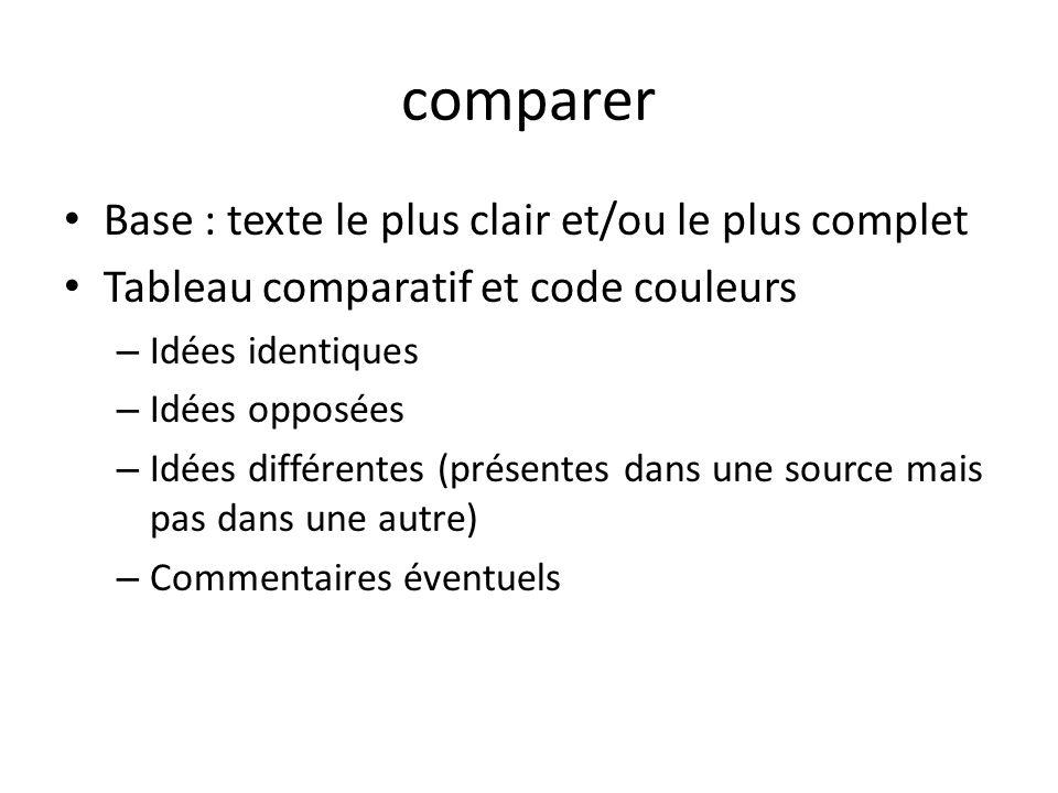 comparer Base : texte le plus clair et/ou le plus complet
